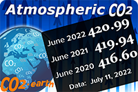 Atmospheric CO2