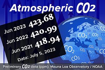 Bulanan terbaru CO2 tingkat di atmosfer bumi